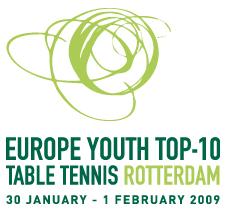 официальный логотип европейского юношеского топ-10